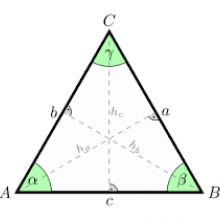 Triangle from en.wikipedia.com