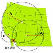 epicenter triangulation