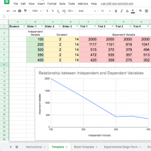 spreadsheet of experimental design